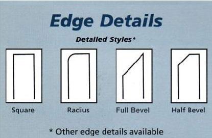 Edge Details